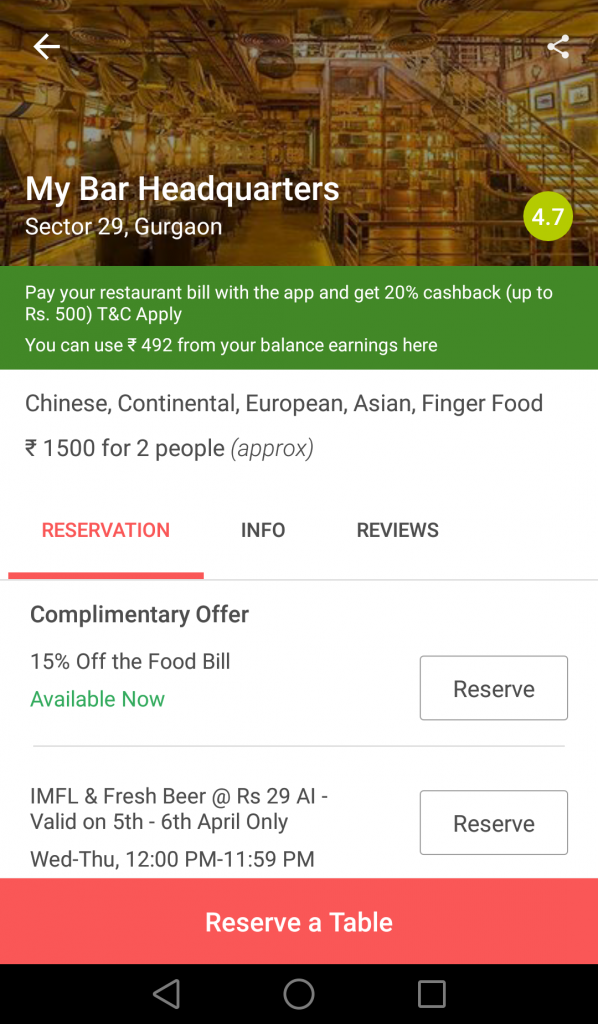 My Bar HQ Sector 29 Gurgaon Dineout